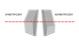Korektor postawy może być w wersji symetrycznej i asymetrycznej. Wybierz najbardziej odpowiedni dla siebie!