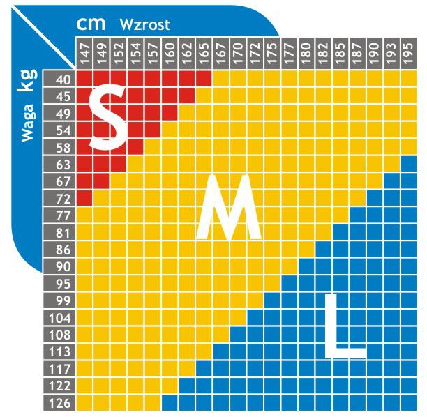 tabela rozmiarów poduszki dr sapporo