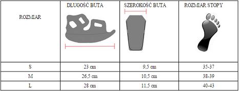 Tabela rozmiarów Orto-Buta od Dr Sapporo. Wyszukaj odpowiednią wersję dla siebie