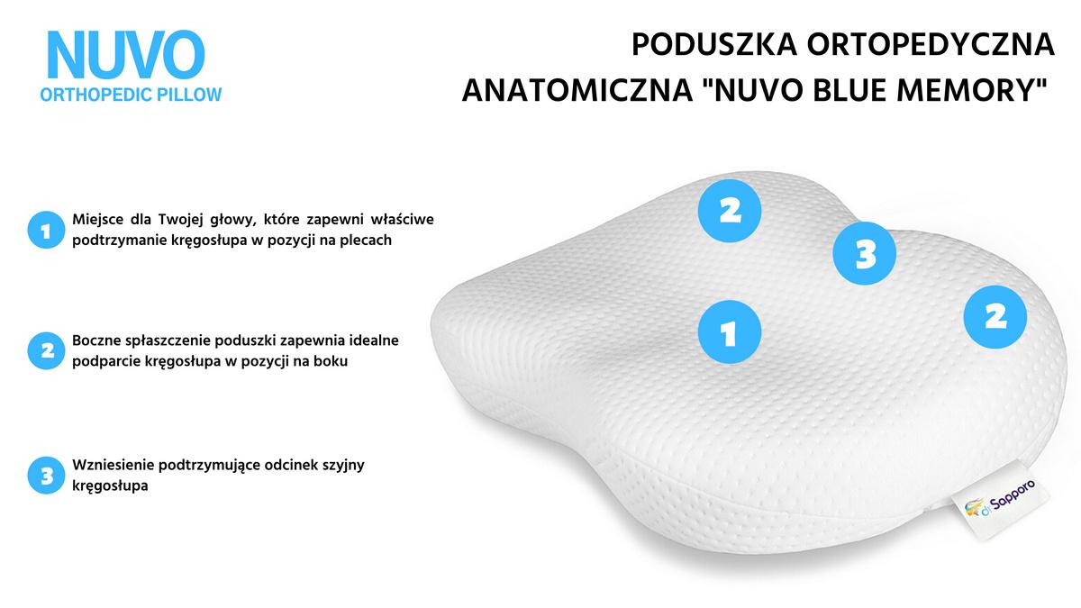Dr Sapporo polski producent poduszek. Poduszki ortopedyczne