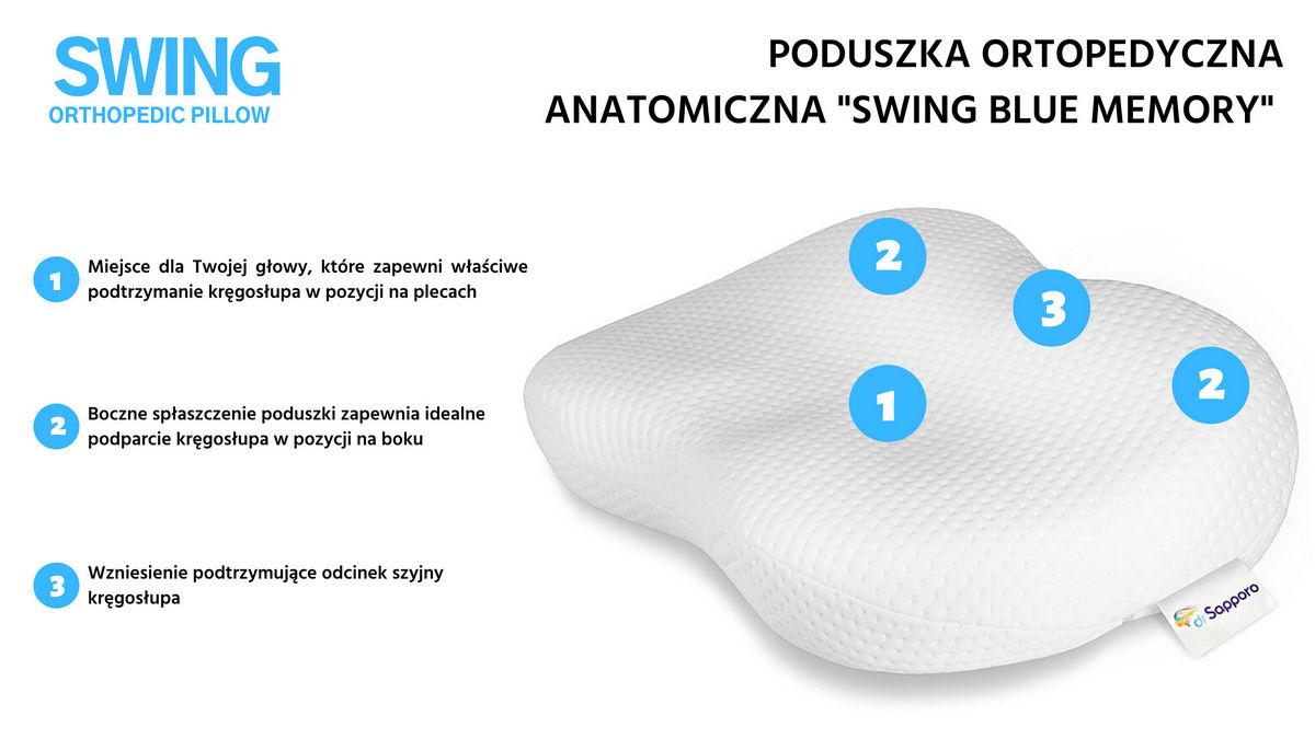 Idealna poduszka do spania na boku i na plecach. Model SWING od Dr Sapporo