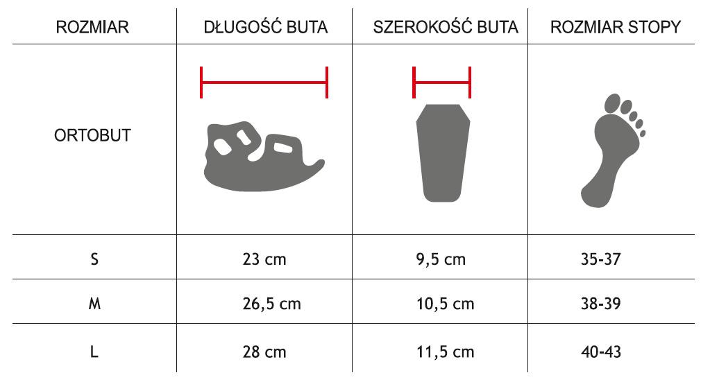Tabela rozmiarów Orto-But od Dr Sapporo