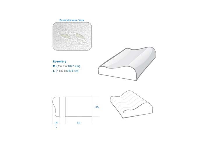 BLUES-poduszka-ortopedyczna-schemat