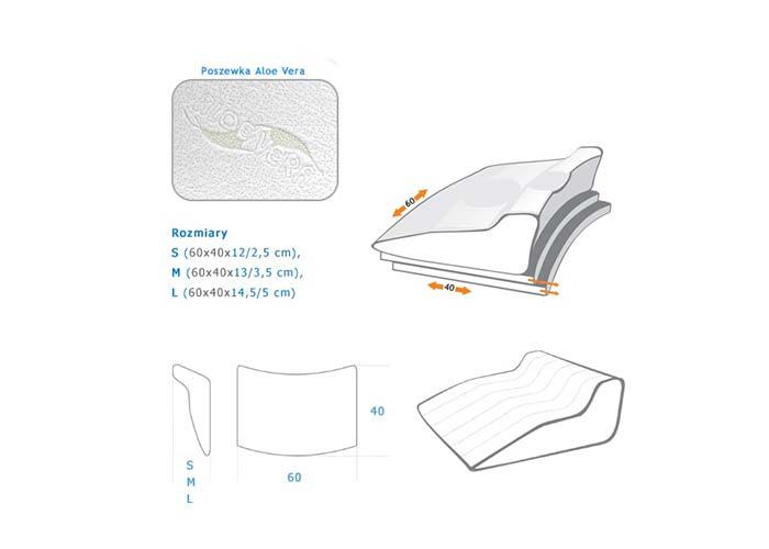 BOSANOVA-poduszka-ortopedyczna-schemat