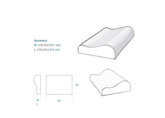 OPEN-poduszka-schemat