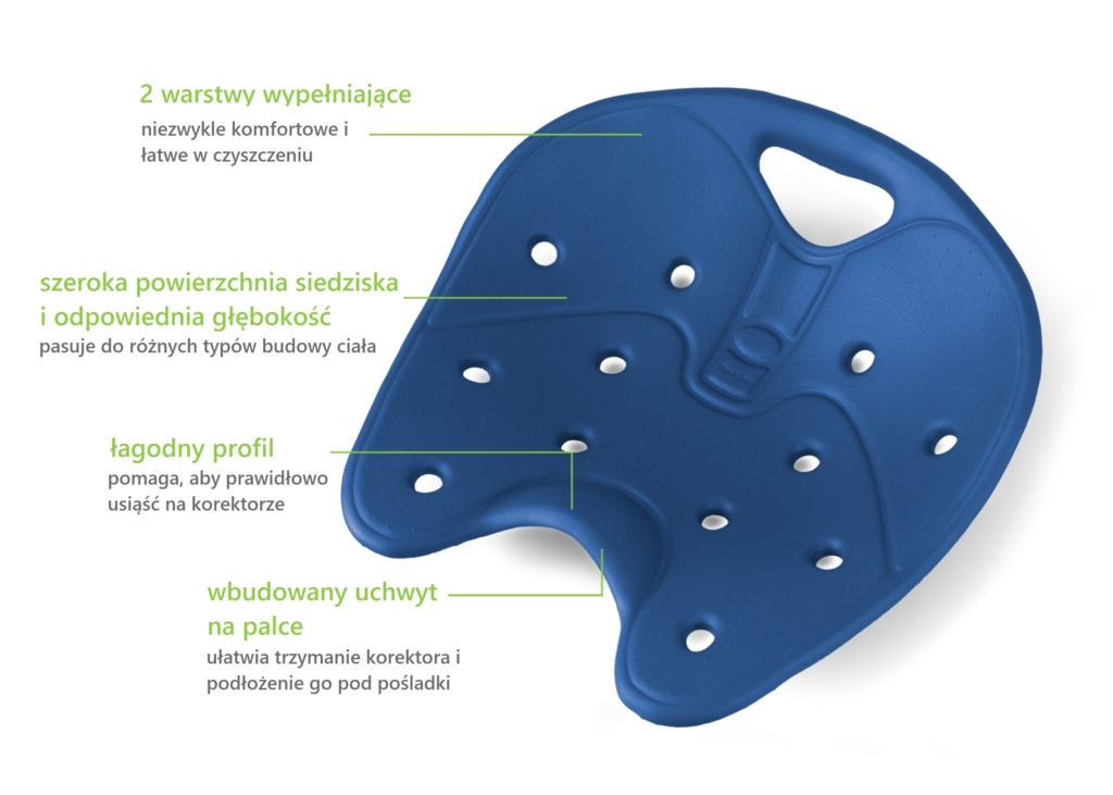 Na zdjęciu korektor kręgosłupa BackJoy wraz z opisem jego funkcji