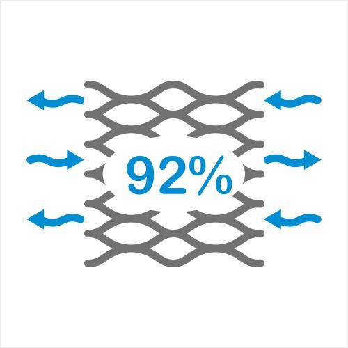 Siatka 3D Aero wymieni bez problemu 92% powietrza w materacu