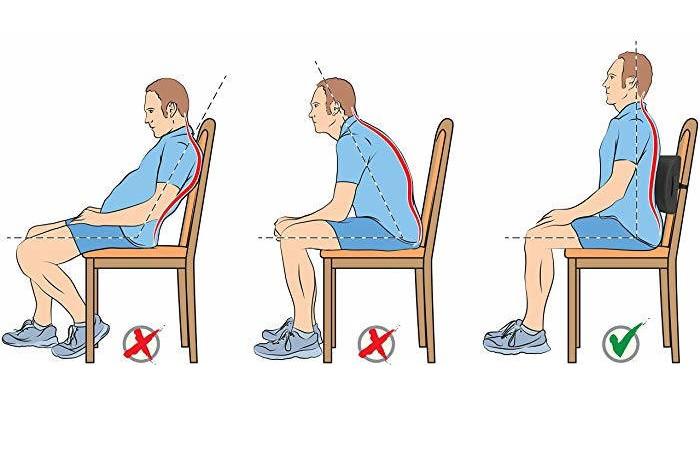 Patrząc na schemat widzimy różne pozycje siedzenia. Dlaczego tak ważne jest utrzymywanie kręgosłupa pod kątem prostym względem miednicy