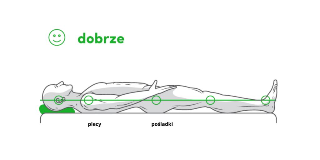 Innowacyjna i idealnie wyprofilowana poduszka ortopedyczna? Tak, mowa o poduszce ergonomicznej SHELL, która jest obecnie najlepszą poduszką na rynku