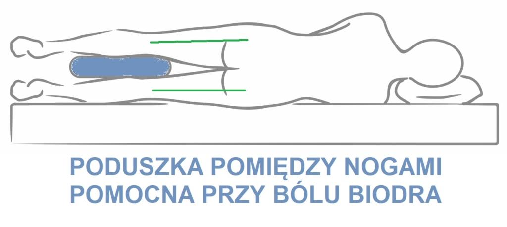 Rysunek poduszka między nogami spania na boku przy bolu bioder