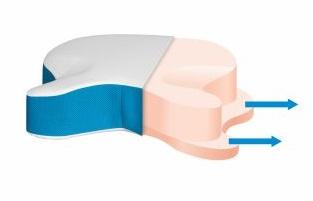 Regulacja wysokosci poduszki cpap